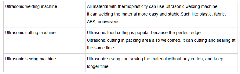 ultrasonic application