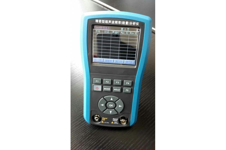 USB Connected Sound Intensity Measuring Instrument
